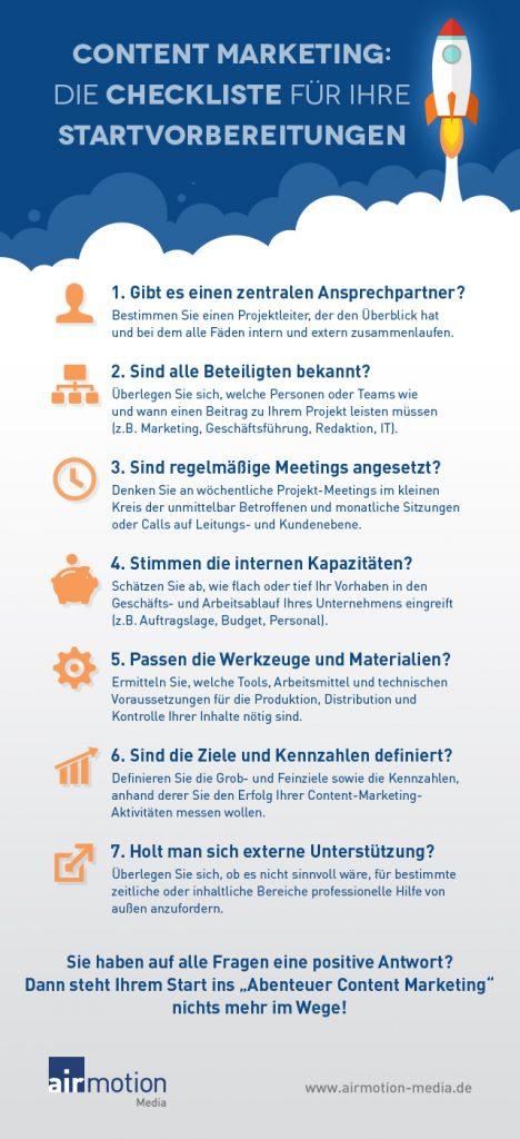Infografik: Die Checkliste für den Content-Marketing-Start - Airmotion Media
