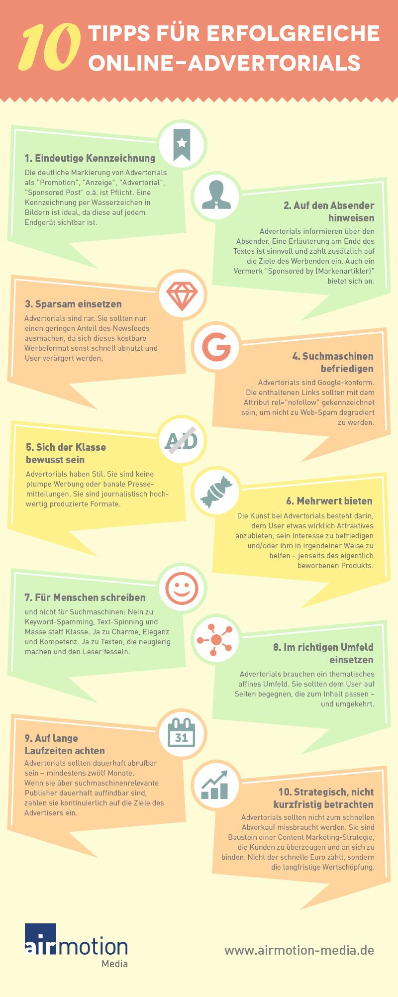 Infografik: Zehn Tipps für erfolgreiche Online-Advertorials - Airmotion Media