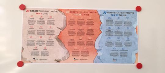Alle 33 Content-Marketing-Tipps für mehr Traffic zusammengefügt als Poster an der Wand – Airmotion Media