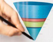 Content-Strategie: Ihre drei Tickets für die Reise durch den Funnel – Airmotion Media