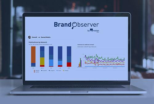 BrandObserver-Auswertung von Social-Media-Aktivitäten