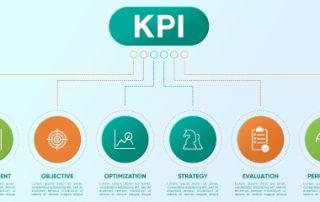 Corporate Blogs: Erfolg messen mit KPIs – Airmotion Media