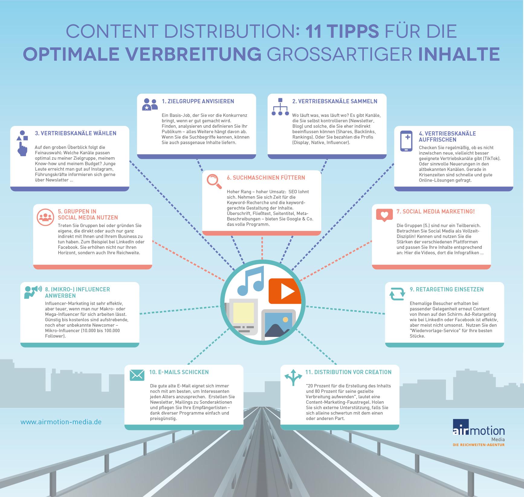 Infografik: 11Tipps für die optimale Verbreitung großartiger Inhalte