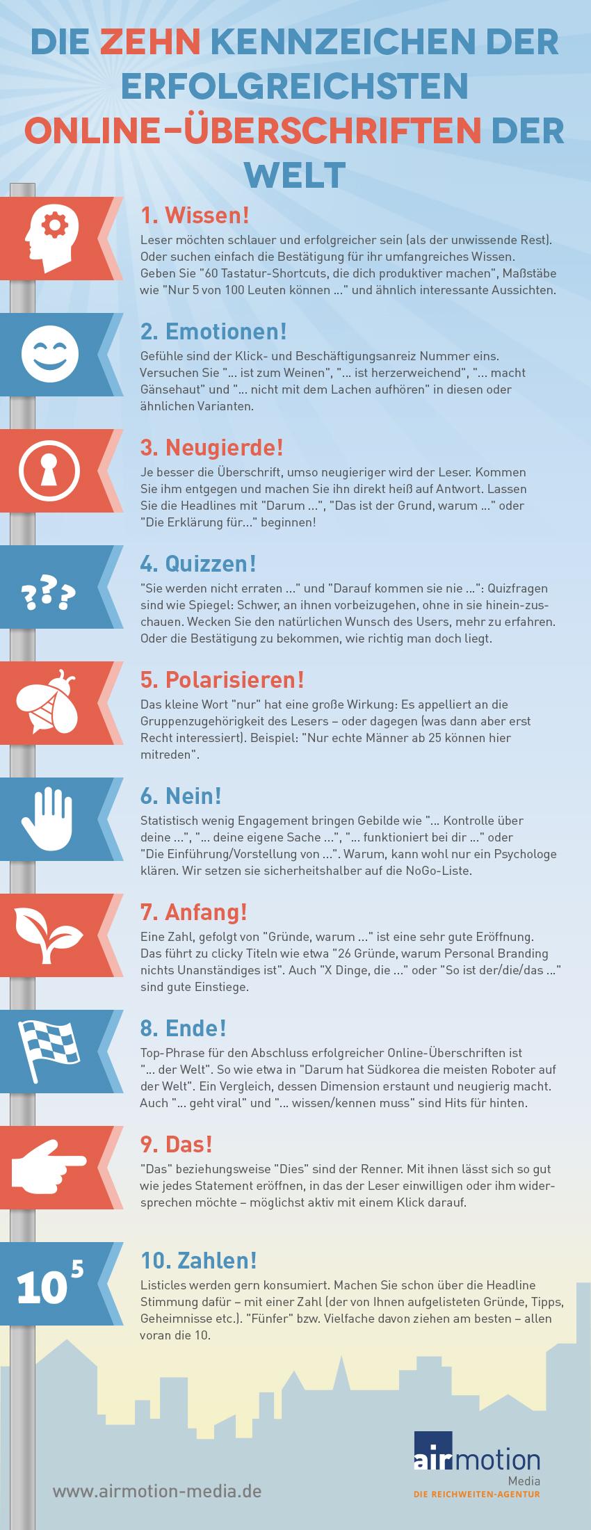 Die Infografik für gute Überschriften